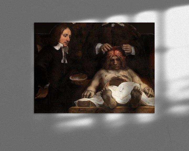 Beispiel: Rembrandt. Anatomielektion Dr. Jan Deijman