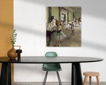 Edgar Degas. The Ballet Class