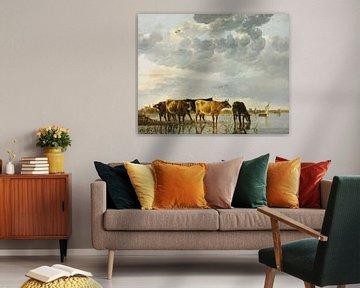 Albert Cuyp. Kühe in einem Fluss