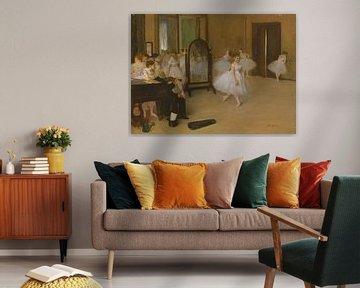 Die Tanzen-Klasse, Edgar Degas