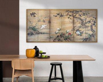 Kanu Mitsunobu.Vögel, Bäume und Blumen