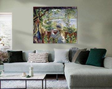 Am Wasser, Pierre-Auguste Renoir