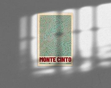 Monte Cinto | Landkarte Topografie (Retro) von ViaMapia