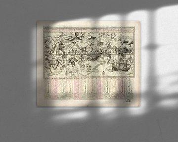 Sterrenkaart van het Hemelse Plein uit 1792 van Atelier Liesjes
