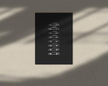 Porsche 911 Evolutie van Artlines Design