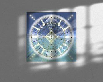 Energiepatroon  dimensies lichtcirkel